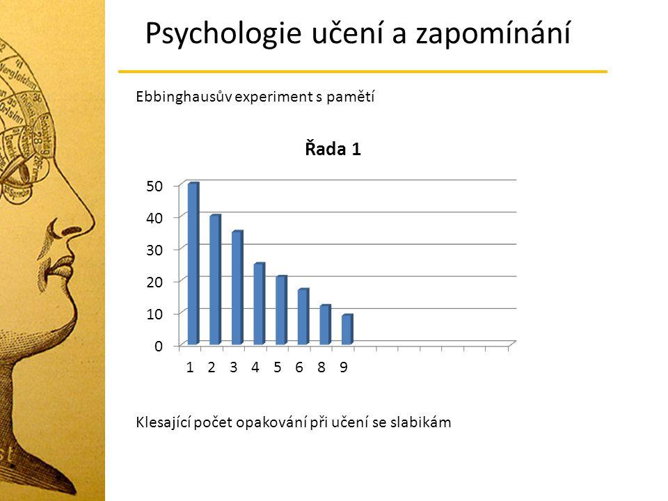 Ebbinghausův experiment s pamětí Klesající počet opakování při učení se slabikám Psychologie učení a zapomínání