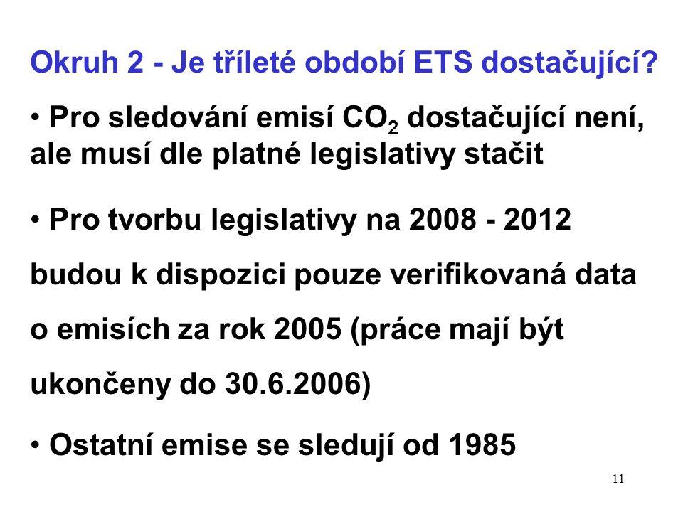 11 Okruh 2 - Je tříleté období ETS dostačující? Pro sledování emisí CO 2 dostačující není, ale musí dle platné legislativy stačit Pro tvorbu legislati