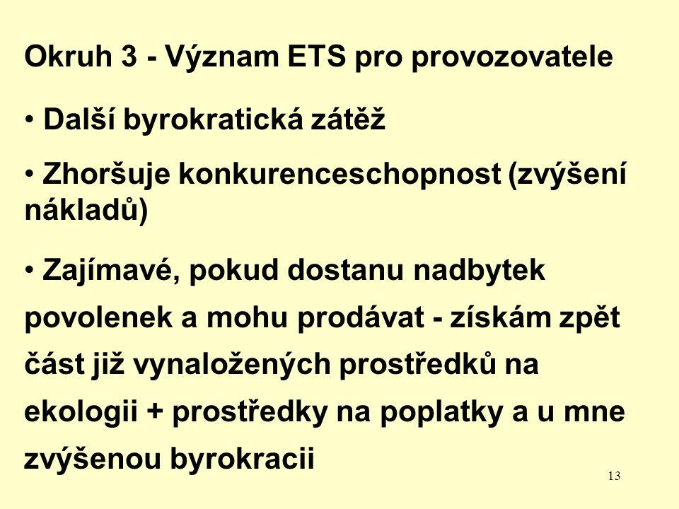 13 Okruh 3 - Význam ETS pro provozovatele Další byrokratická zátěž Zhoršuje konkurenceschopnost (zvýšení nákladů) Zajímavé, pokud dostanu nadbytek pov