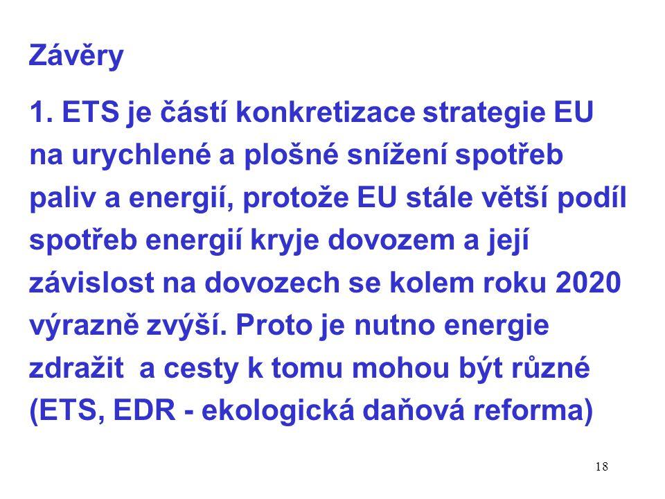 18 Závěry 1. ETS je částí konkretizace strategie EU na urychlené a plošné snížení spotřeb paliv a energií, protože EU stále větší podíl spotřeb energi
