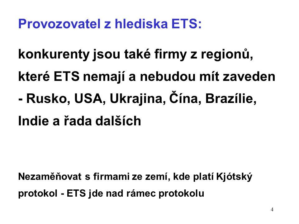 4 Provozovatel z hlediska ETS: konkurenty jsou také firmy z regionů, které ETS nemají a nebudou mít zaveden - Rusko, USA, Ukrajina, Čína, Brazílie, Indie a řada dalších Nezaměňovat s firmami ze zemí, kde platí Kjótský protokol - ETS jde nad rámec protokolu
