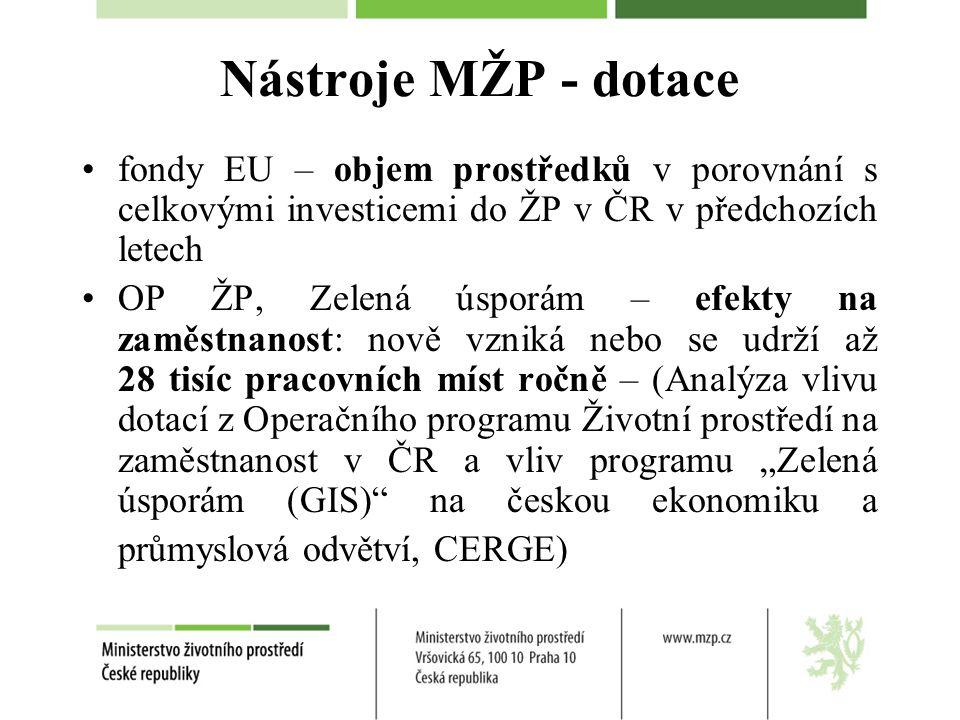"""Nástroje MŽP - dotace fondy EU – objem prostředků v porovnání s celkovými investicemi do ŽP v ČR v předchozích letech OP ŽP, Zelená úsporám – efekty na zaměstnanost: nově vzniká nebo se udrží až 28 tisíc pracovních míst ročně – (Analýza vlivu dotací z Operačního programu Životní prostředí na zaměstnanost v ČR a vliv programu """"Zelená úsporám (GIS) na českou ekonomiku a průmyslová odvětví, CERGE)"""