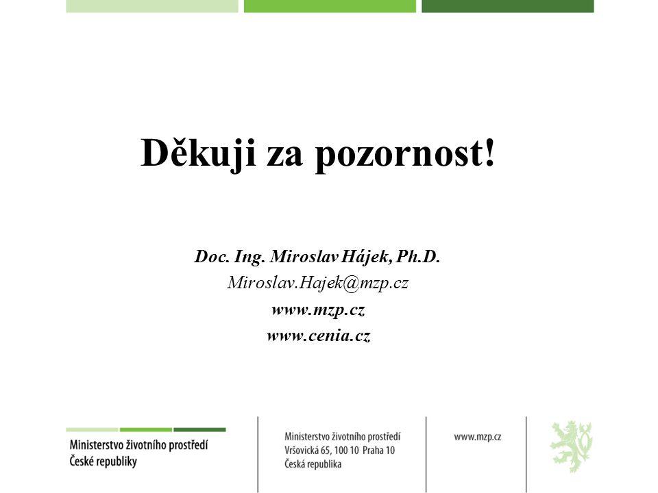 Děkuji za pozornost! Doc. Ing. Miroslav Hájek, Ph.D. Miroslav.Hajek@mzp.cz www.mzp.cz www.cenia.cz
