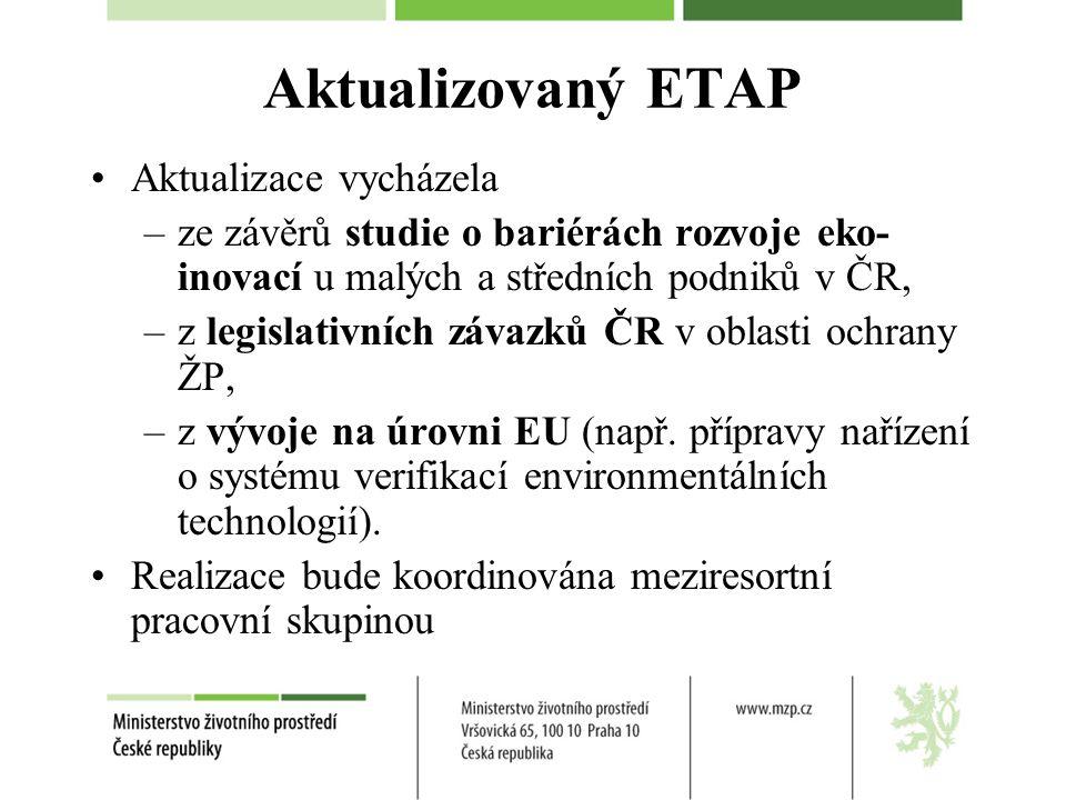 Aktualizovaný ETAP – věcné priority Věcnými prioritami jsou vzhledem k legislativním závazkům: snížení emisí skleníkových plynů a emisí látek znečišťujících ovzduší, snížení množství produkovaných a vypouštěných odpadních vod, snížení množství produkovaných odpadů a jejich znovu-využití (zejména průmyslových a zemědělských).