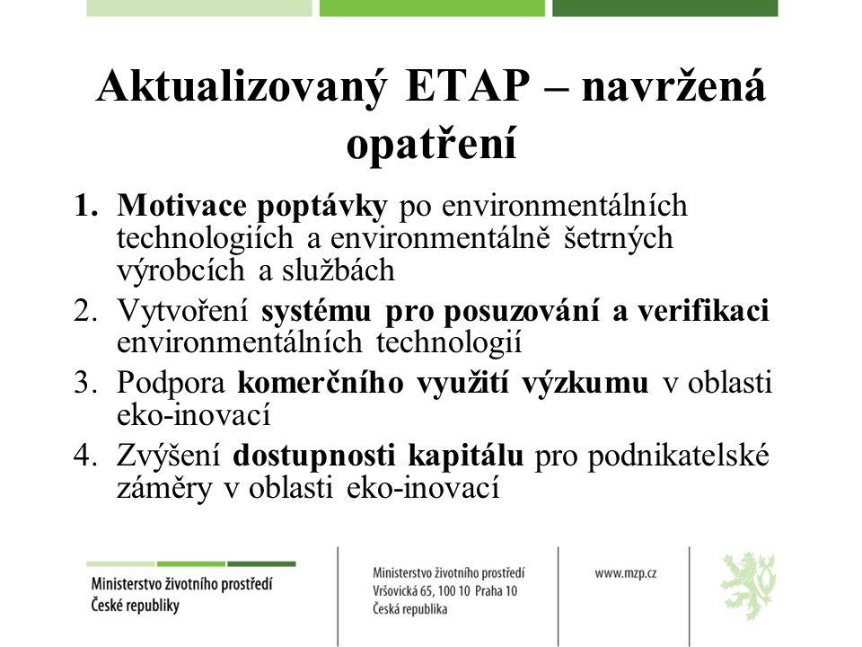 Aktualizovaný ETAP – navržená opatření 1.Motivace poptávky po environmentálních technologiích a environmentálně šetrných výrobcích a službách 2.Vytvoření systému pro posuzování a verifikaci environmentálních technologií 3.Podpora komerčního využití výzkumu v oblasti eko-inovací 4.Zvýšení dostupnosti kapitálu pro podnikatelské záměry v oblasti eko-inovací