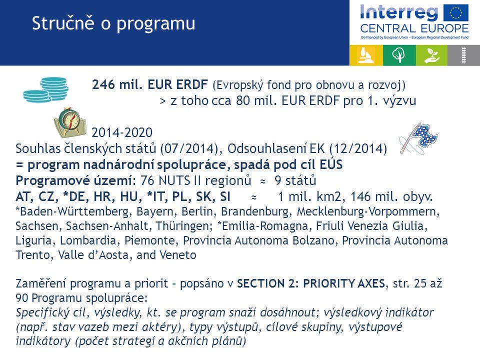 Stručně o programu 246 mil. EUR ERDF (Evropský fond pro obnovu a rozvoj) > z toho cca 80 mil.