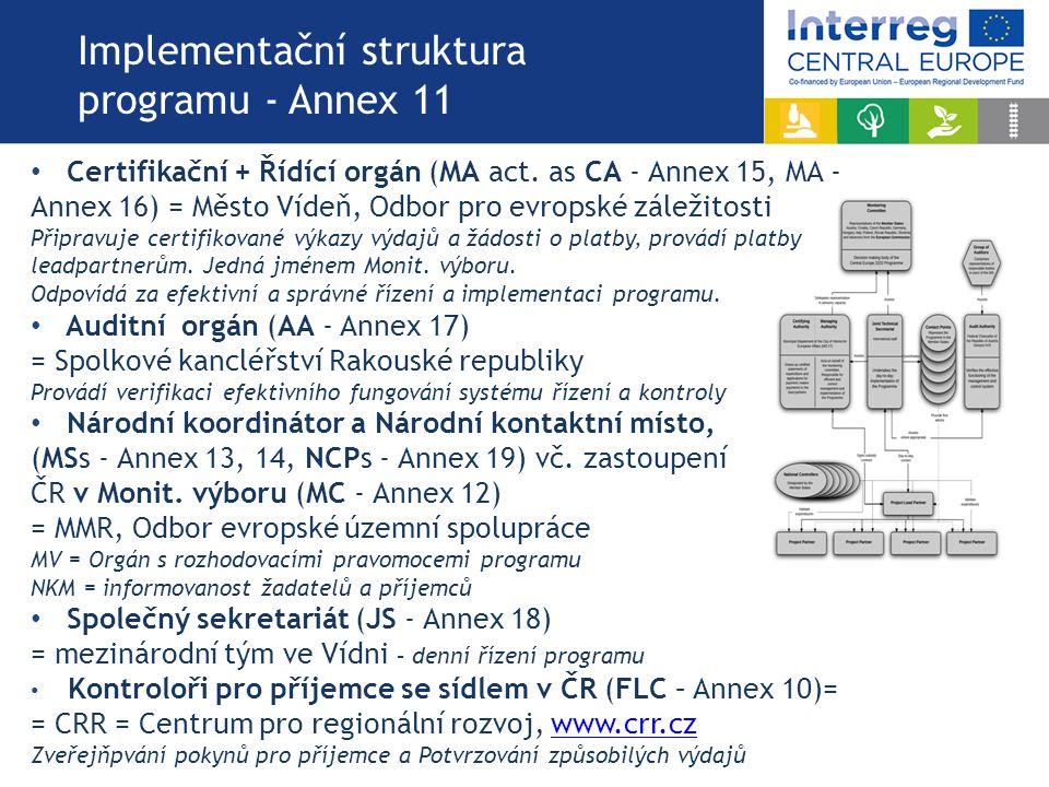 Implementační struktura programu - Annex 11 Certifikační + Řídící orgán (MA act.
