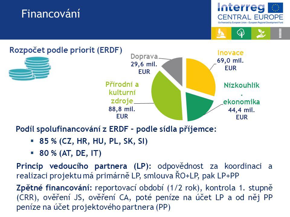 Podíl spolufinancování z ERDF – podle sídla příjemce:  85 % (CZ, HR, HU, PL, SK, SI)  80 % (AT, DE, IT) Rozpočet podle priorit (ERDF) Financování Princip vedoucího partnera (LP): odpovědnost za koordinaci a realizaci projektu má primárně LP, smlouva ŘO+LP, pak LP+PP Zpětné financování: reportovací období (1/2 rok), kontrola 1.