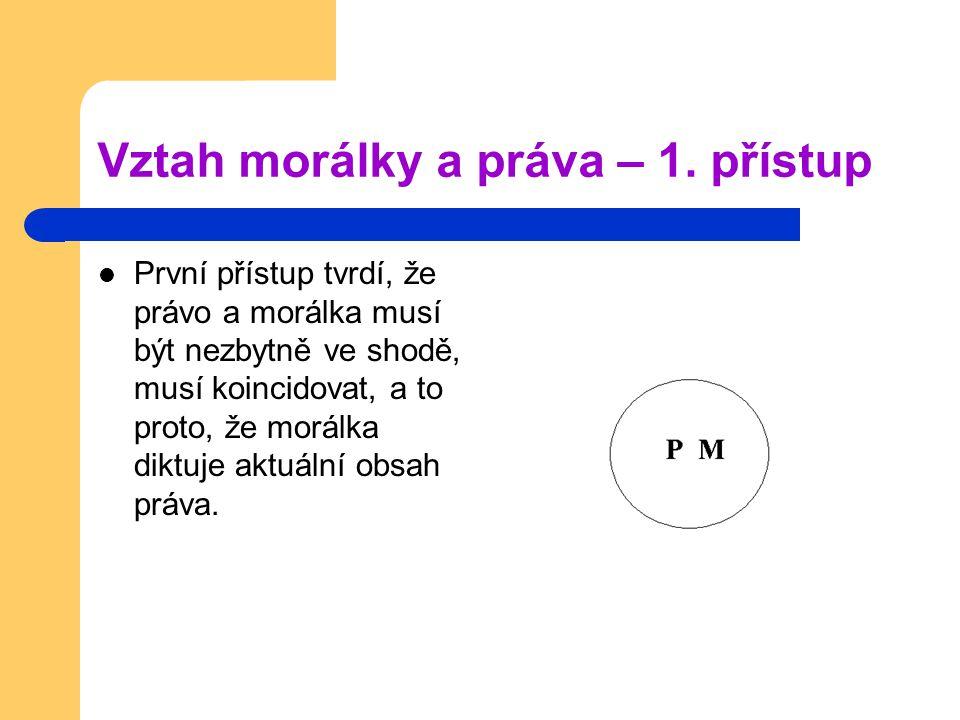 Vztah morálky a práva – 1. přístup První přístup tvrdí, že právo a morálka musí být nezbytně ve shodě, musí koincidovat, a to proto, že morálka diktuj