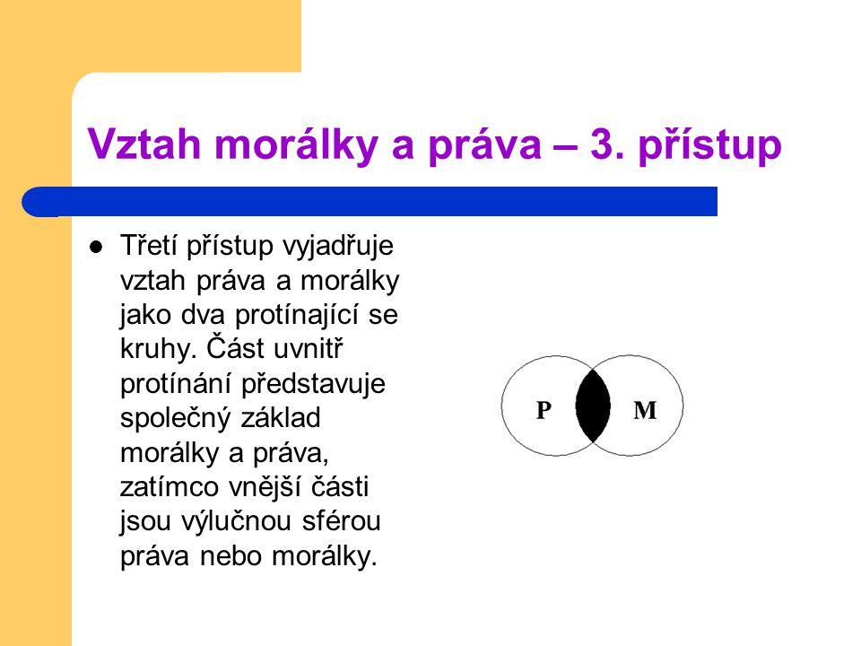 Vztah morálky a práva – 3. přístup Třetí přístup vyjadřuje vztah práva a morálky jako dva protínající se kruhy. Část uvnitř protínání představuje spol