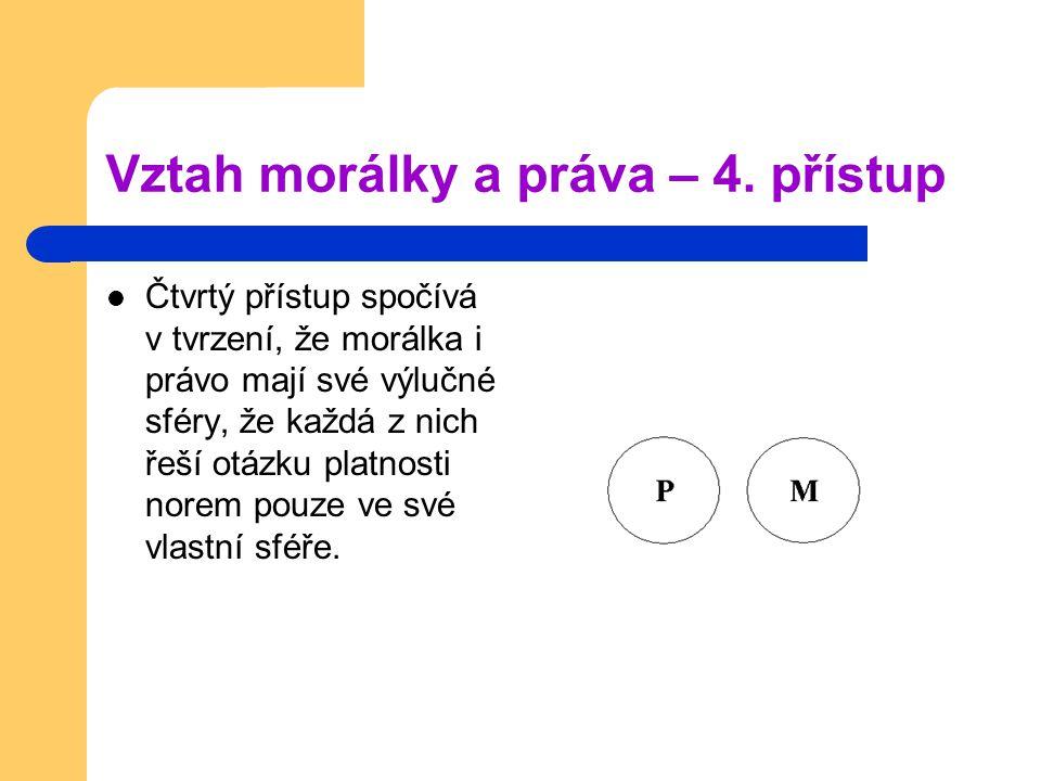 Vztah morálky a práva – 4. přístup Čtvrtý přístup spočívá v tvrzení, že morálka i právo mají své výlučné sféry, že každá z nich řeší otázku platnosti