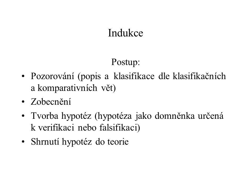 Indukce Postup: Pozorování (popis a klasifikace dle klasifikačních a komparativních vět) Zobecnění Tvorba hypotéz (hypotéza jako domněnka určená k verifikaci nebo falsifikaci) Shrnutí hypotéz do teorie