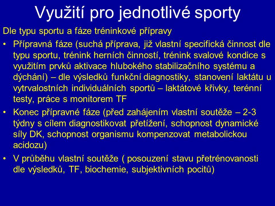 Využití pro jednotlivé sporty Dle typu sportu a fáze tréninkové přípravy Přípravná fáze (suchá příprava, již vlastní specifická činnost dle typu sport