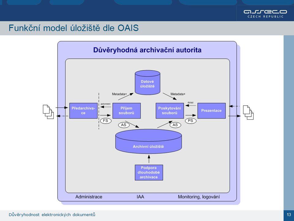 Důvěryhodnost elektronických dokumentů 13 Funkční model úložiště dle OAIS