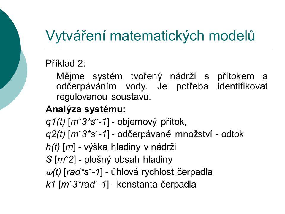Vytváření matematických modelů Příklad 2: Mějme systém tvořený nádrží s přítokem a odčerpáváním vody.