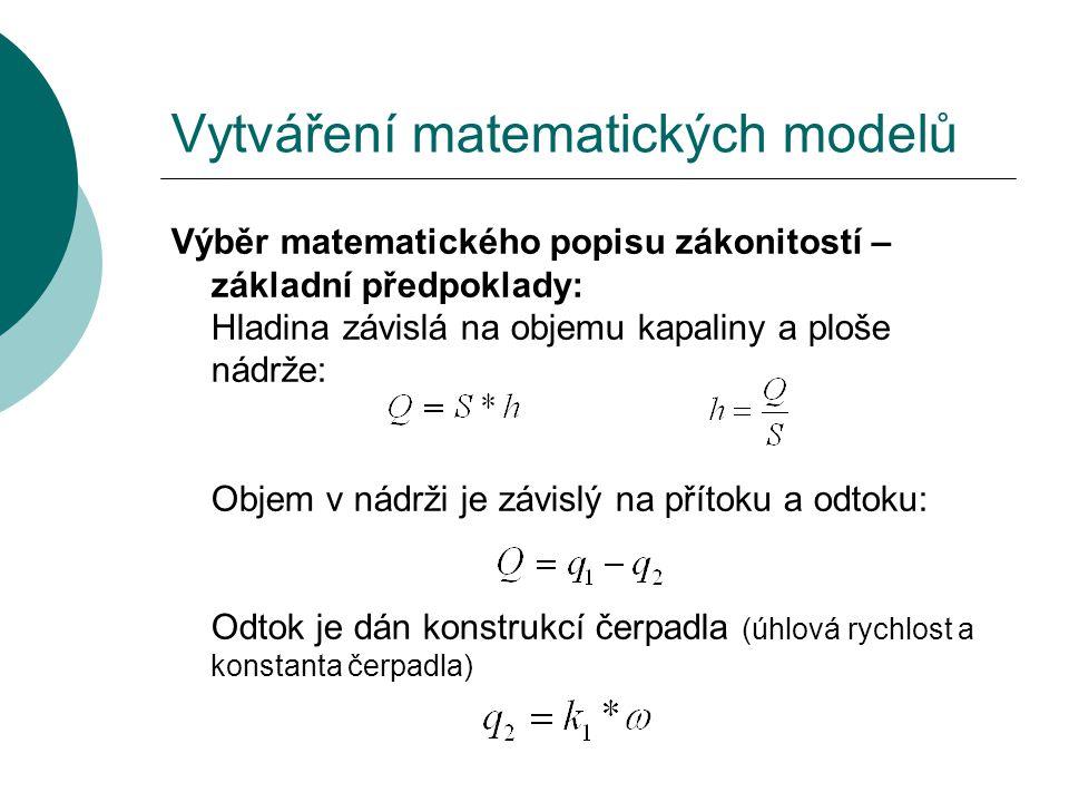 Vytváření matematických modelů Výběr matematického popisu zákonitostí – základní předpoklady: Hladina závislá na objemu kapaliny a ploše nádrže: Objem v nádrži je závislý na přítoku a odtoku: Odtok je dán konstrukcí čerpadla (úhlová rychlost a konstanta čerpadla)