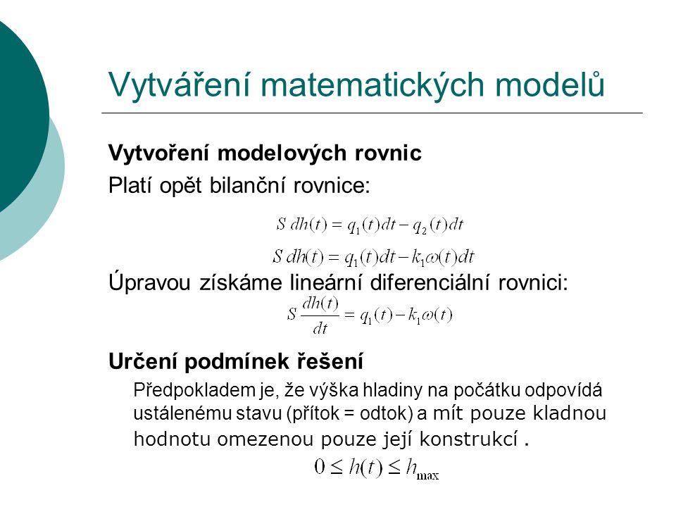 Vytváření matematických modelů Vytvoření modelových rovnic Platí opět bilanční rovnice: Úpravou získáme lineární diferenciální rovnici: Určení podmínek řešení Předpokladem je, že výška hladiny na počátku odpovídá ustálenému stavu (přítok = odtok) a mít pouze kladnou hodnotu omezenou pouze její konstrukcí..