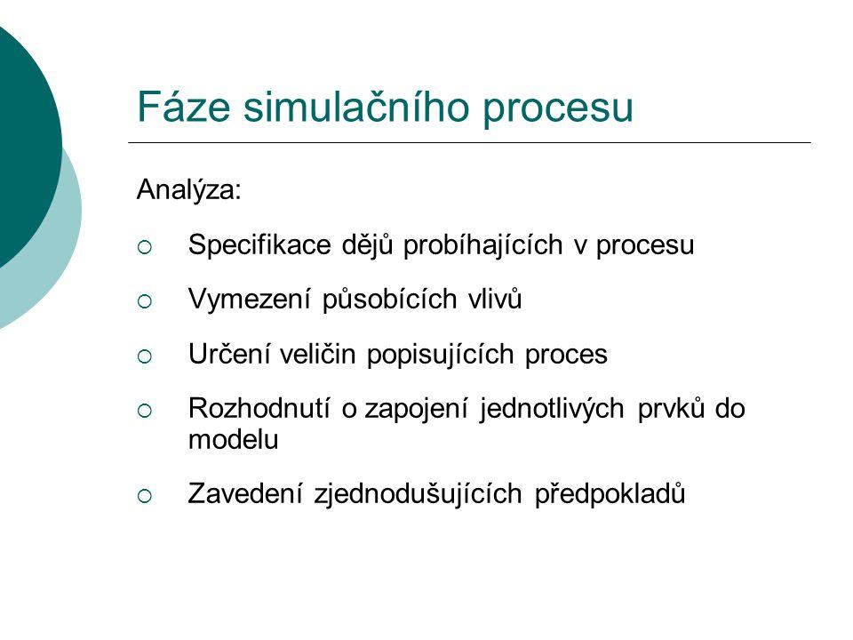 Analýza:  Specifikace dějů probíhajících v procesu  Vymezení působících vlivů  Určení veličin popisujících proces  Rozhodnutí o zapojení jednotlivých prvků do modelu  Zavedení zjednodušujících předpokladů