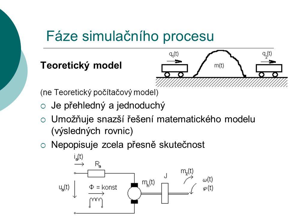 Fáze simulačního procesu Některé zjednodušující předpoklady:  Rozdělení systému na jednodušší subsystémy  Zavádění neexistujících forem (ideální plyn apod.)  Předpoklad nezávislostí (vlastnost látek na teplotě)  Zanedbání ztrát  Linearizace nelineárních závislostí  Použití empiricky zjištěných vztahů a závislostí