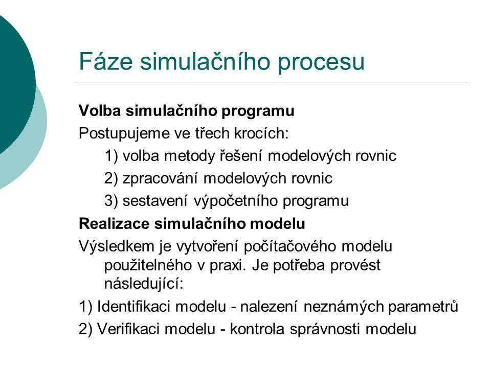 Fáze simulačního procesu Volba simulačního programu Postupujeme ve třech krocích: 1) volba metody řešení modelových rovnic 2) zpracování modelových rovnic 3) sestavení výpočetního programu Realizace simulačního modelu Výsledkem je vytvoření počítačového modelu použitelného v praxi.