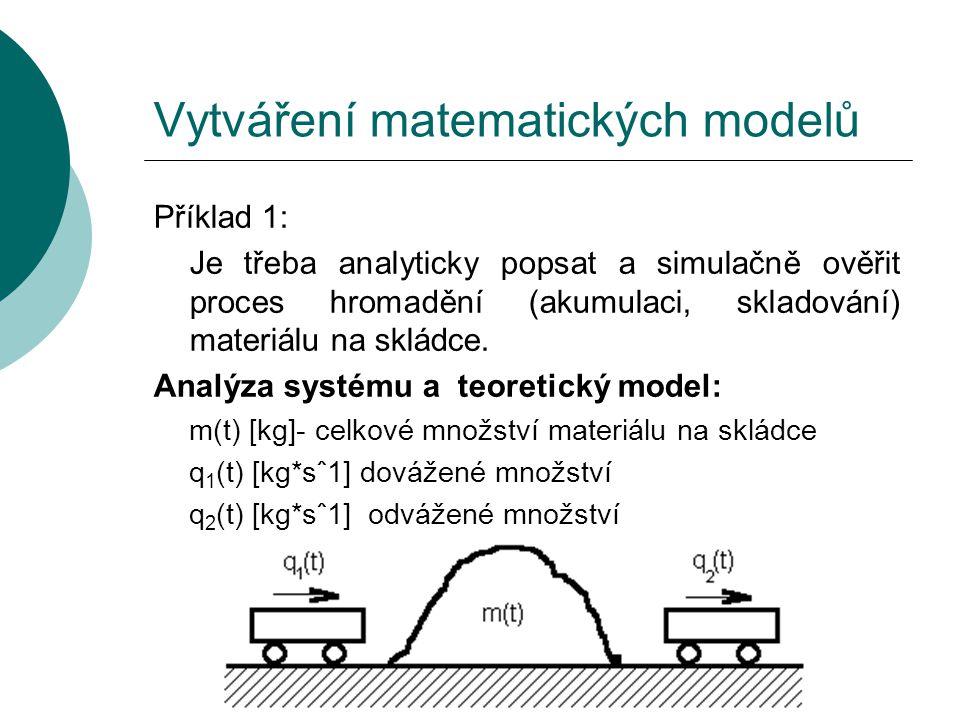 Vytváření matematických modelů Výběr matematického popisu zákonitostí Bilanční rovnice: Vytvoření modelových rovnic Úpravou získáme lineární diferenciální rovnici: Určení podmínek řešení Počáteční podmínka říká, že množství na skládce nemůže být záporné, a že na počátku již nějaké množství na skládce bylo