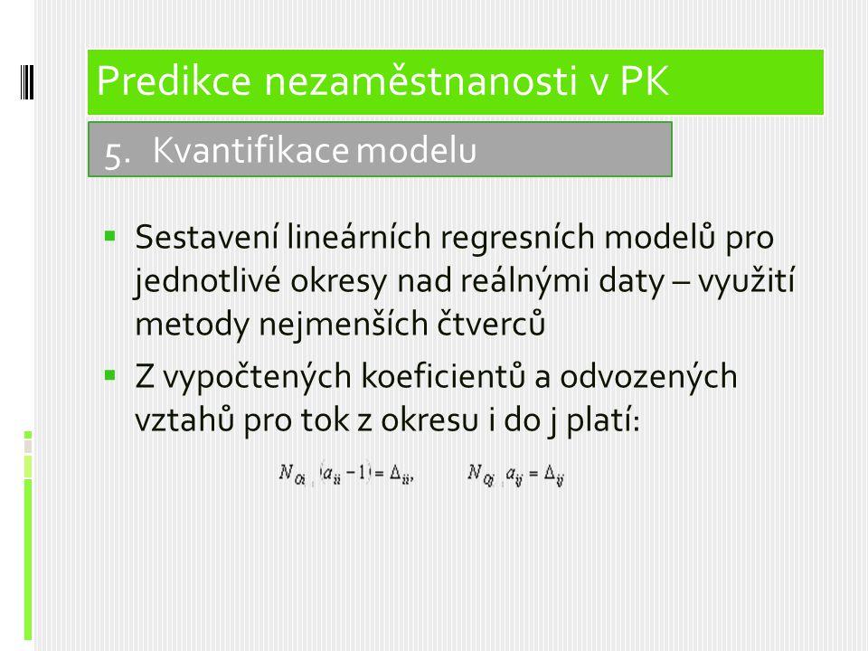  Sestavení lineárních regresních modelů pro jednotlivé okresy nad reálnými daty – využití metody nejmenších čtverců  Z vypočtených koeficientů a odvozených vztahů pro tok z okresu i do j platí: 5.Kvantifikace modelu Predikce nezaměstnanosti v PK