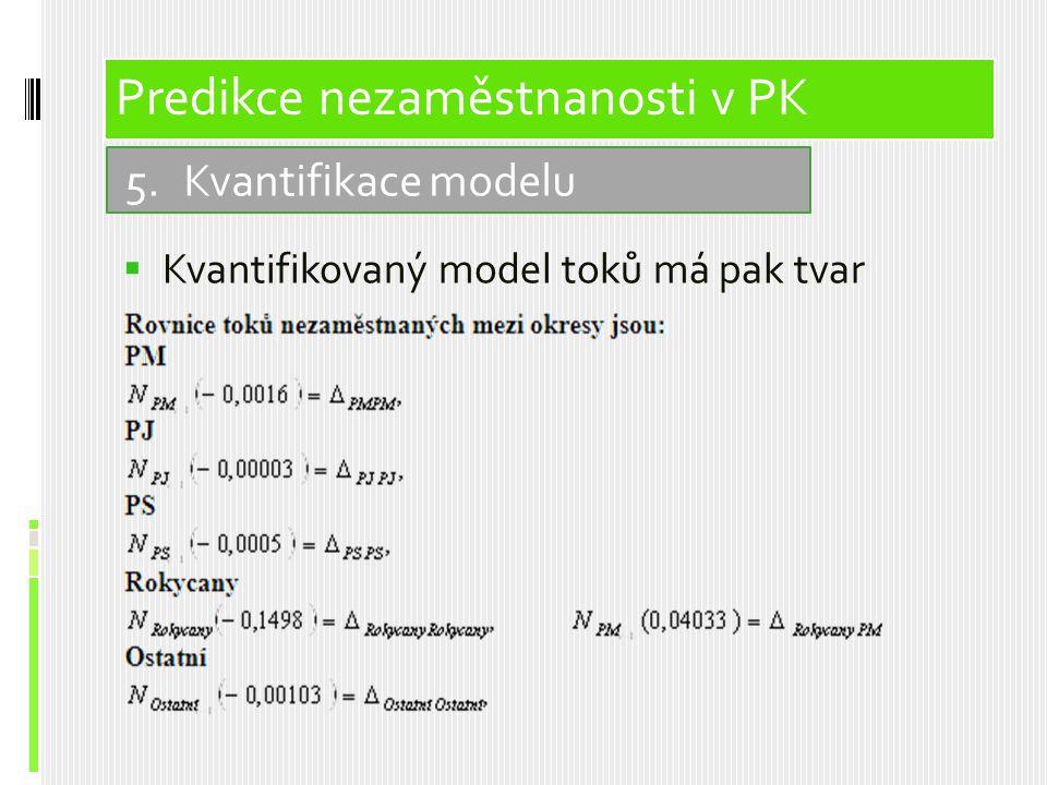  Kvantifikovaný model toků má pak tvar 5.Kvantifikace modelu Predikce nezaměstnanosti v PK