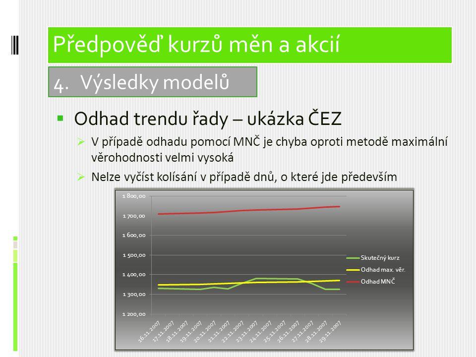  Odhad trendu řady – ukázka ČEZ  V případě odhadu pomocí MNČ je chyba oproti metodě maximální věrohodnosti velmi vysoká  Nelze vyčíst kolísání v př