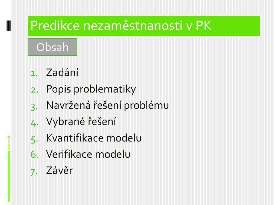1. Zadání 2. Popis problematiky 3. Navržená řešení problému 4. Vybrané řešení 5. Kvantifikace modelu 6. Verifikace modelu 7. Závěr Predikce nezaměstna