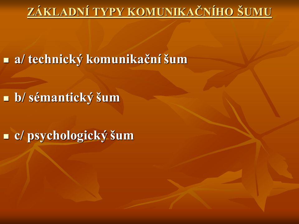 ZÁKLADNÍ TYPY KOMUNIKAČNÍHO ŠUMU a/ technický komunikační šum a/ technický komunikační šum b/ sémantický šum b/ sémantický šum c/ psychologický šum c/