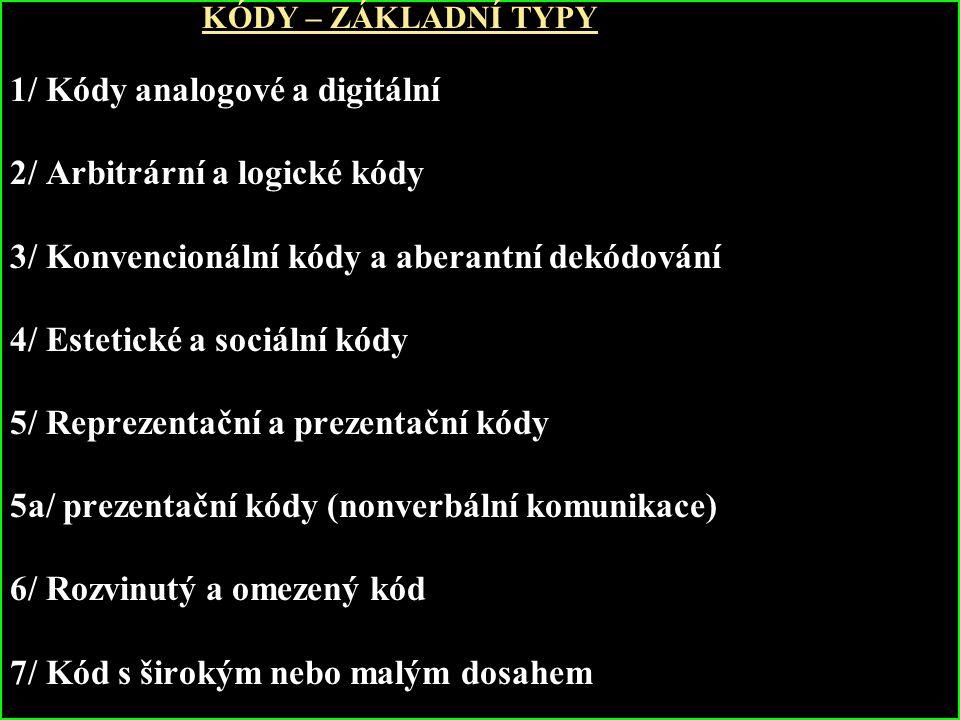 KÓDY – ZÁKLADNÍ TYPY 1/ Kódy analogové a digitální 2/ Arbitrární a logické kódy 3/ Konvencionální kódy a aberantní dekódování 4/ Estetické a sociální