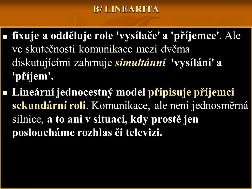 B/ LINEARITA fixuje a odděluje role 'vysílače' a 'příjemce'. Ale ve skutečnosti komunikace mezi dvěma diskutujícími zahrnuje simultánní 'vysílání' a '