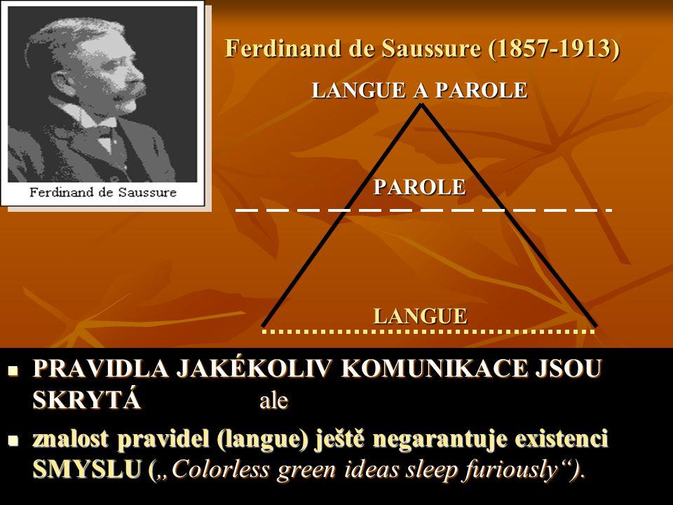 Ferdinand de Saussure (1857-1913) Ferdinand de Saussure (1857-1913) LANGUE A PAROLE LANGUE A PAROLE PAROLE PAROLE LANGUE LANGUE PRAVIDLA JAKÉKOLIV KOM