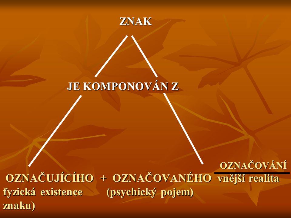 OZNAČOVÁNÍ OZNAČUJÍCÍHO + OZNAČOVANÉHO vnější realita fyzická existence (psychický pojem) znaku) OZNAČOVÁNÍ OZNAČUJÍCÍHO + OZNAČOVANÉHO vnější realita