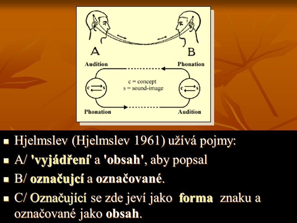 Hjelmslev (Hjelmslev 1961) užívá pojmy: Hjelmslev (Hjelmslev 1961) užívá pojmy: A/ 'vyjádření' a 'obsah', aby popsal A/ 'vyjádření' a 'obsah', aby pop