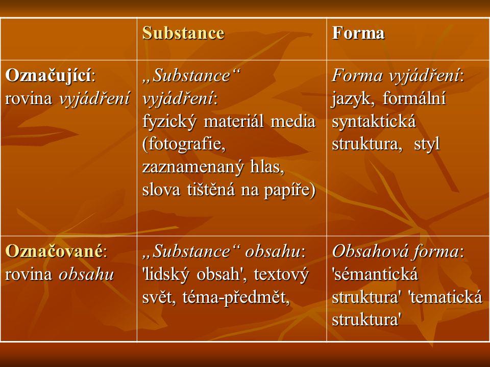 """SubstanceForma Označující: rovina vyjádření """"Substance"""" vyjádření: fyzický materiál media (fotografie, zaznamenaný hlas, slova tištěná na papíře) Form"""