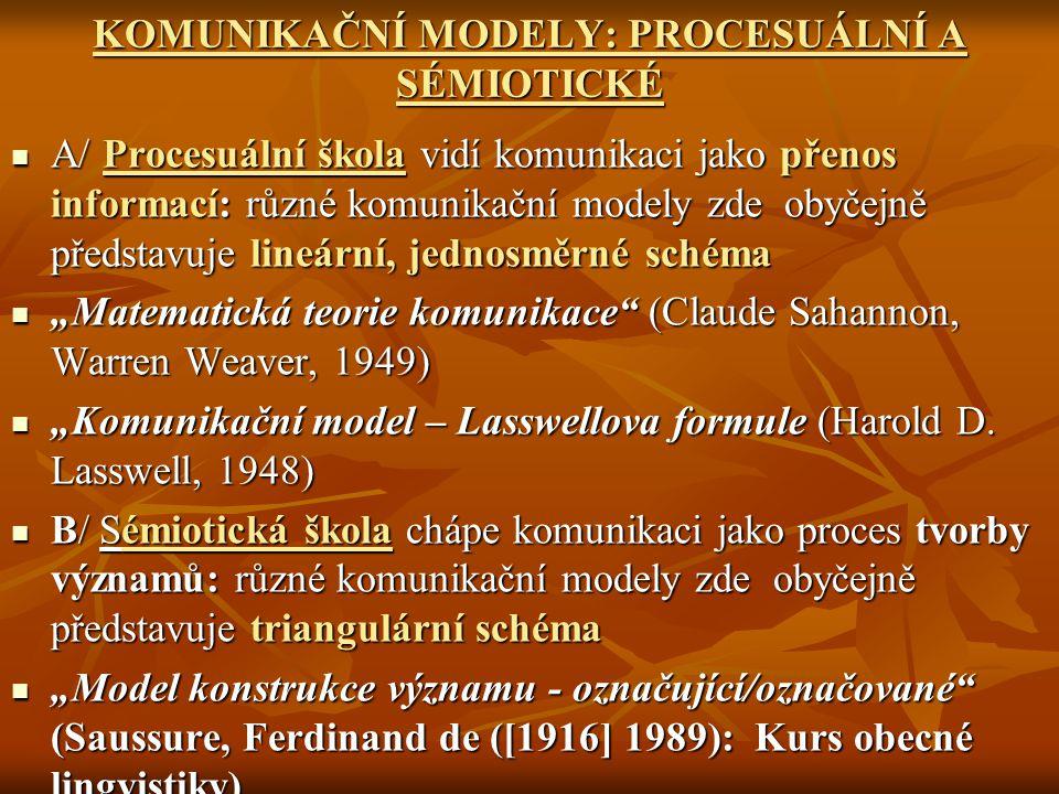 A/ Procesuální škola vidí komunikaci jako přenos informací: různé komunikační modely zde obyčejně představuje lineární, jednosměrné schéma A/ Procesuá