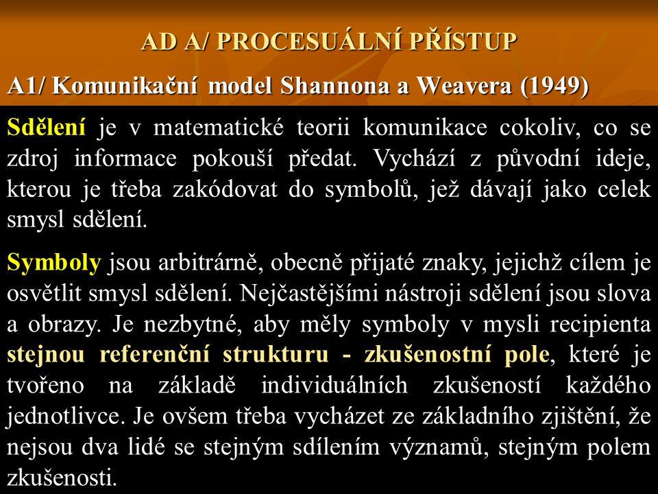 AD A/ PROCESUÁLNÍ PŘÍSTUP A1/ Komunikační model Shannona a Weavera (1949) Sdělení je v matematické teorii komunikace cokoliv, co se zdroj informace po