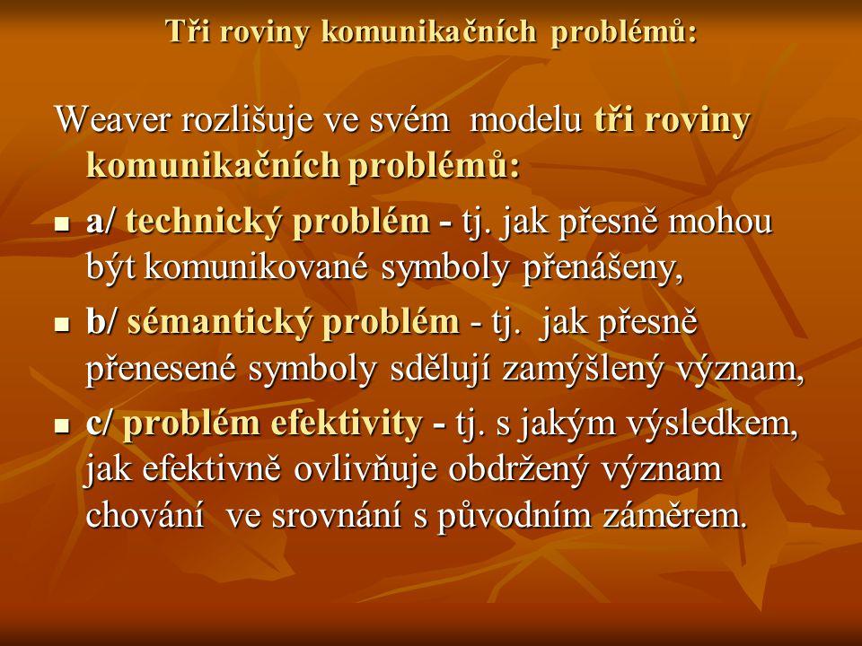 Tři roviny komunikačních problémů: Weaver rozlišuje ve svém modelu tři roviny komunikačních problémů: a/ technický problém - tj. jak přesně mohou být