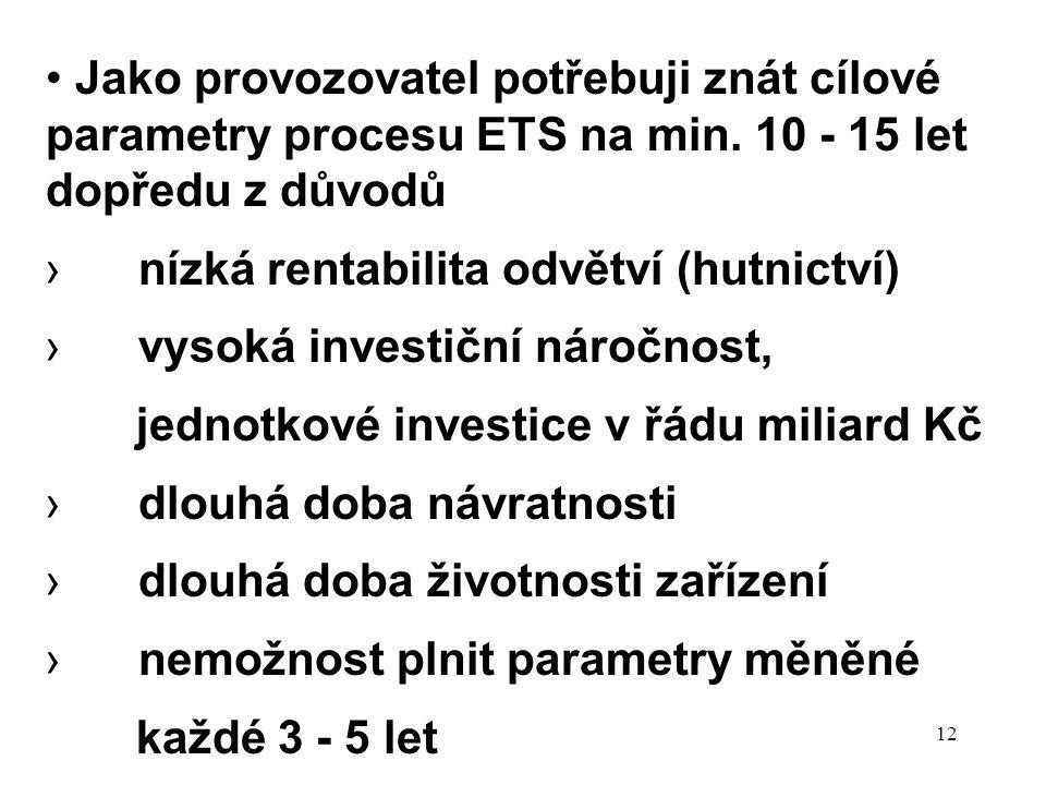 12 Jako provozovatel potřebuji znát cílové parametry procesu ETS na min.