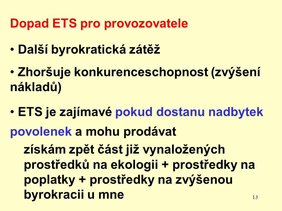 13 Dopad ETS pro provozovatele Další byrokratická zátěž Zhoršuje konkurenceschopnost (zvýšení nákladů) ETS je zajímavé pokud dostanu nadbytek povolenek a mohu prodávat získám zpět část již vynaložených prostředků na ekologii + prostředky na poplatky + prostředky na zvýšenou byrokracii u mne