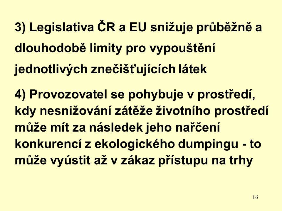 16 3) Legislativa ČR a EU snižuje průběžně a dlouhodobě limity pro vypouštění jednotlivých znečišťujících látek 4) Provozovatel se pohybuje v prostředí, kdy nesnižování zátěže životního prostředí může mít za následek jeho nařčení konkurencí z ekologického dumpingu - to může vyústit až v zákaz přístupu na trhy