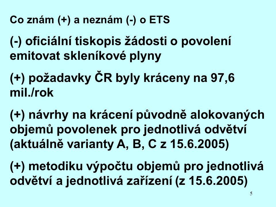 5 Co znám (+) a neznám (-) o ETS (-) oficiální tiskopis žádosti o povolení emitovat skleníkové plyny (+) požadavky ČR byly kráceny na 97,6 mil./rok (+) návrhy na krácení původně alokovaných objemů povolenek pro jednotlivá odvětví (aktuálně varianty A, B, C z 15.6.2005) (+) metodiku výpočtu objemů pro jednotlivá odvětví a jednotlivá zařízení (z 15.6.2005)