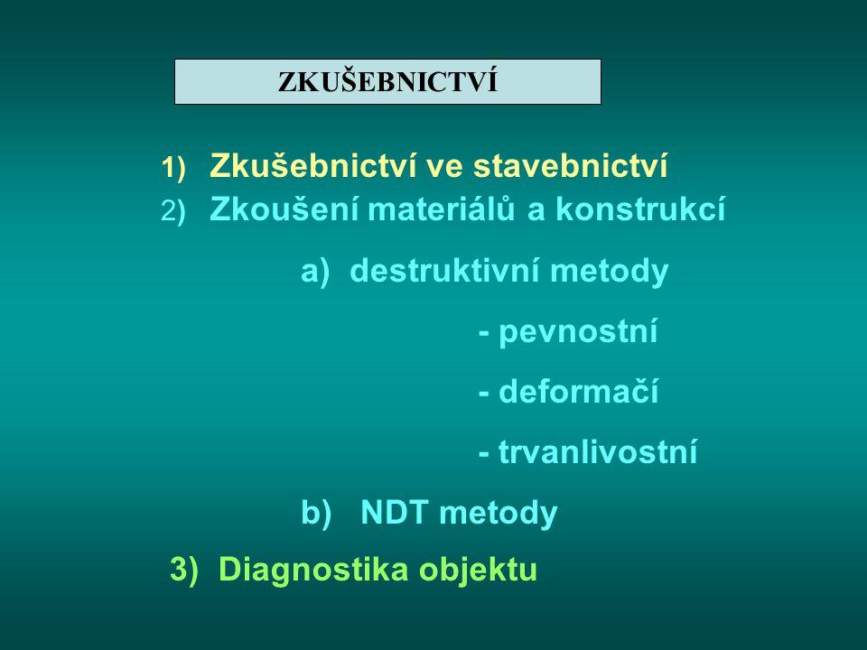 ZKUŠEBNICTVÍ 1) Zkušebnictví ve stavebnictví 2) Zkoušení materiálů a konstrukcí a) destruktivní metody - pevnostní - deformačí - trvanlivostní b) NDT