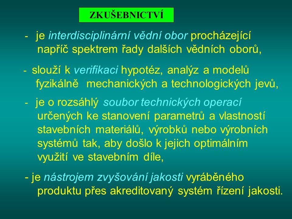 - je interdisciplinární vědní obor procházející napříč spektrem řady dalších vědních oborů, ZKUŠEBNICTVÍ - slouží k verifikaci hypotéz, analýz a model