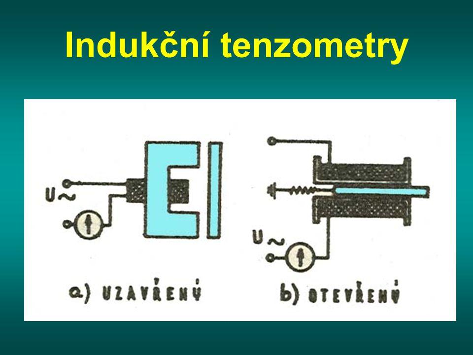 Indukční tenzometry