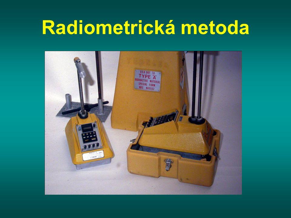 Radiometrická metoda