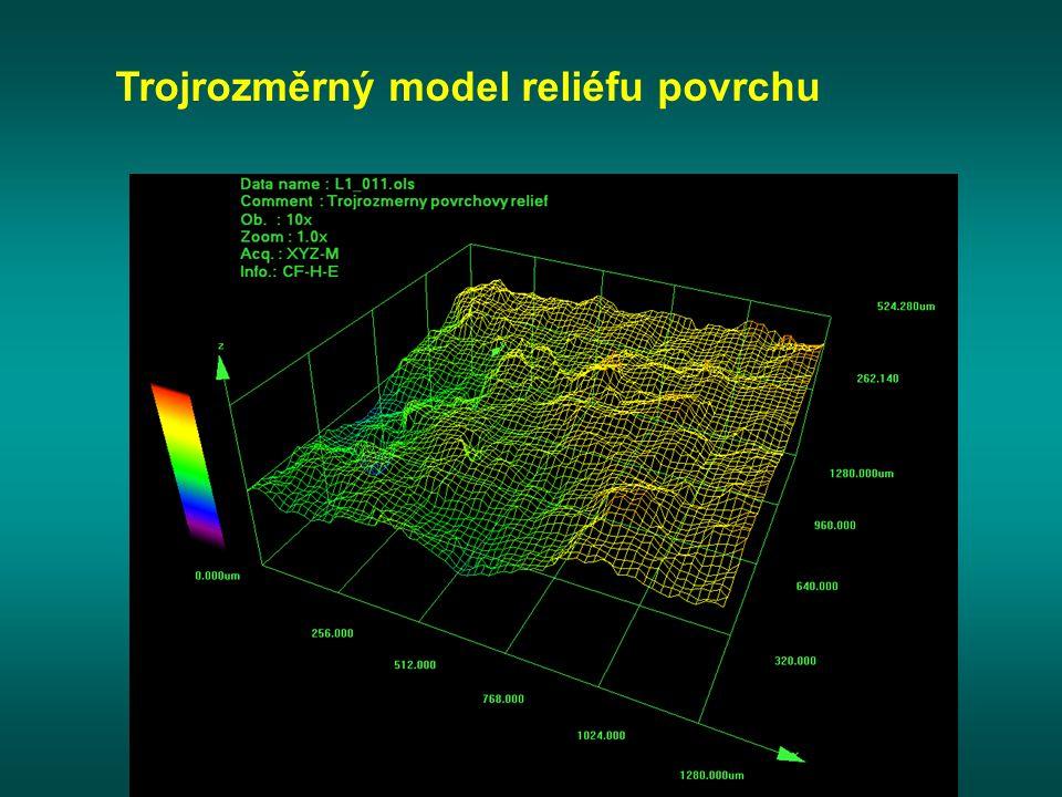 Trojrozměrný model reliéfu povrchu