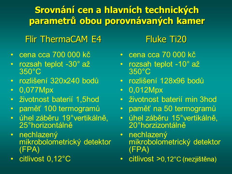 Flir ThermaCAM E4 Fluke Ti20 cena cca 700 000 kč rozsah teplot -30° až 350°C rozlišení 320x240 bodů 0,077Mpx životnost baterií 1,5hod paměť 100 termog