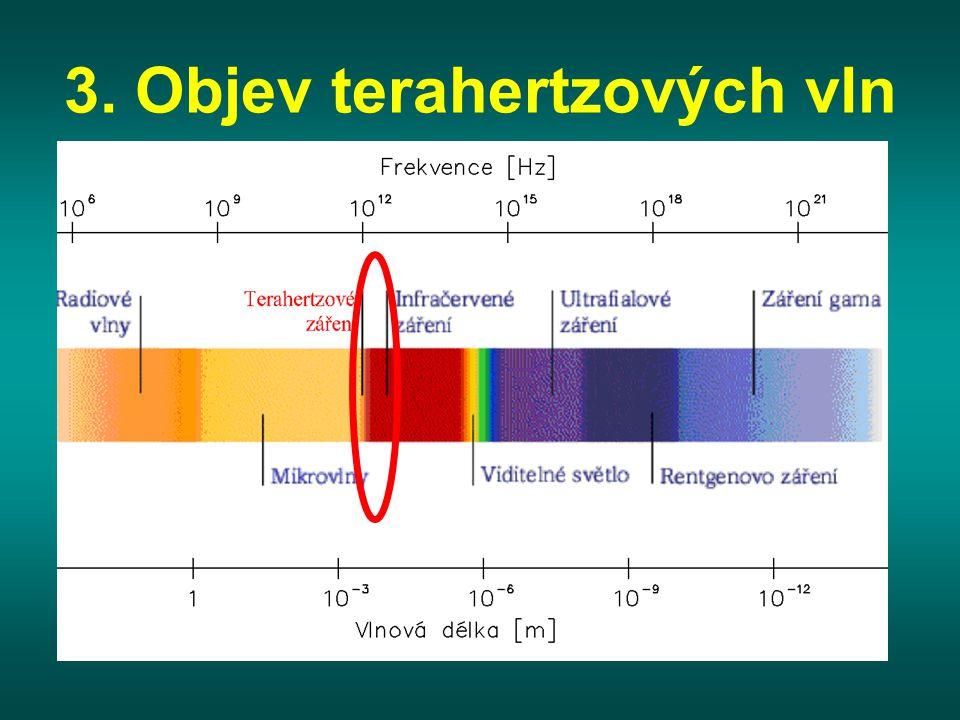 3. Objev terahertzových vln